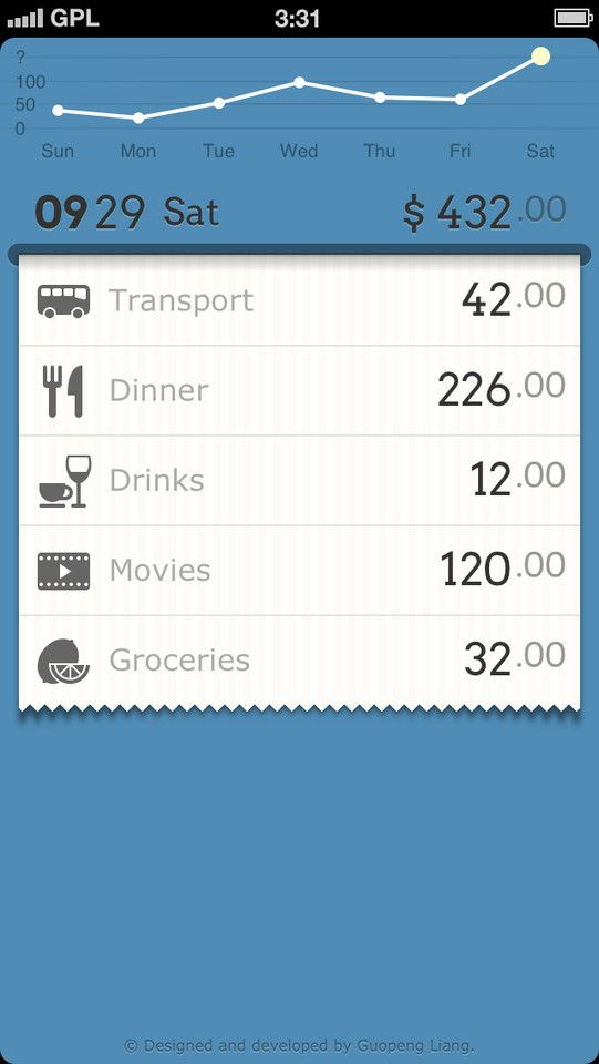 DailyCost 추적 매일 사용하는 응용 프로그램 인터페이스 디자인