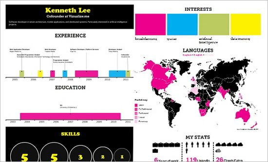 38 best Infographic Creation Tools images on Pinterest ...