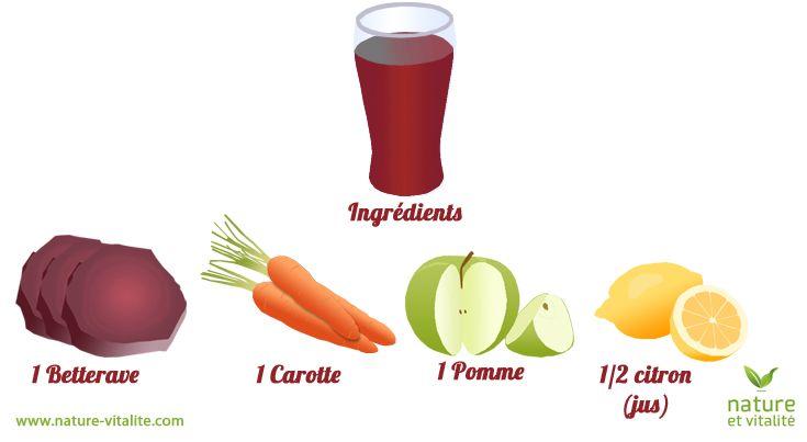 Pour démarrer votre Détox en préparation de l'été, voici la recette pour un délicieux jus de betterave à réaliser avec votre extracteur de jus.