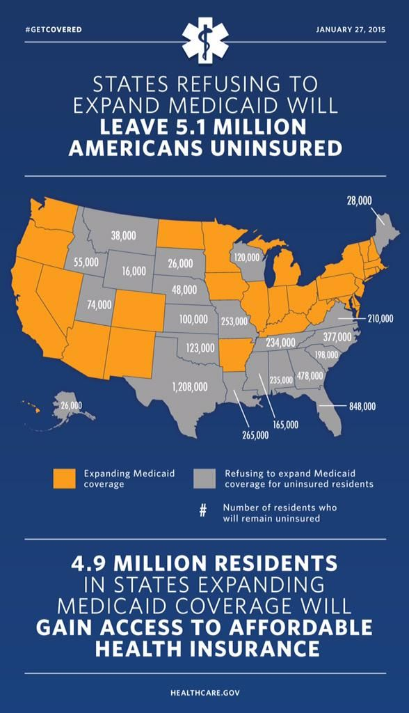 a sick medicaid system North carolina medicaid benefits a resource guide for medicaid resources nc substance abuse reporting system website radiology services 1) radiology policy and fees.
