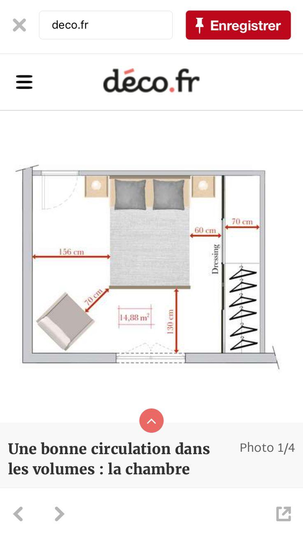 Entzückend Feng Shui Regeln Ideen Von Schlafzimmer, Medizinschrank Spiegel, Medizinschränke, Ps, Shui, Zimmer