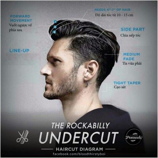 Rockabilly undercut