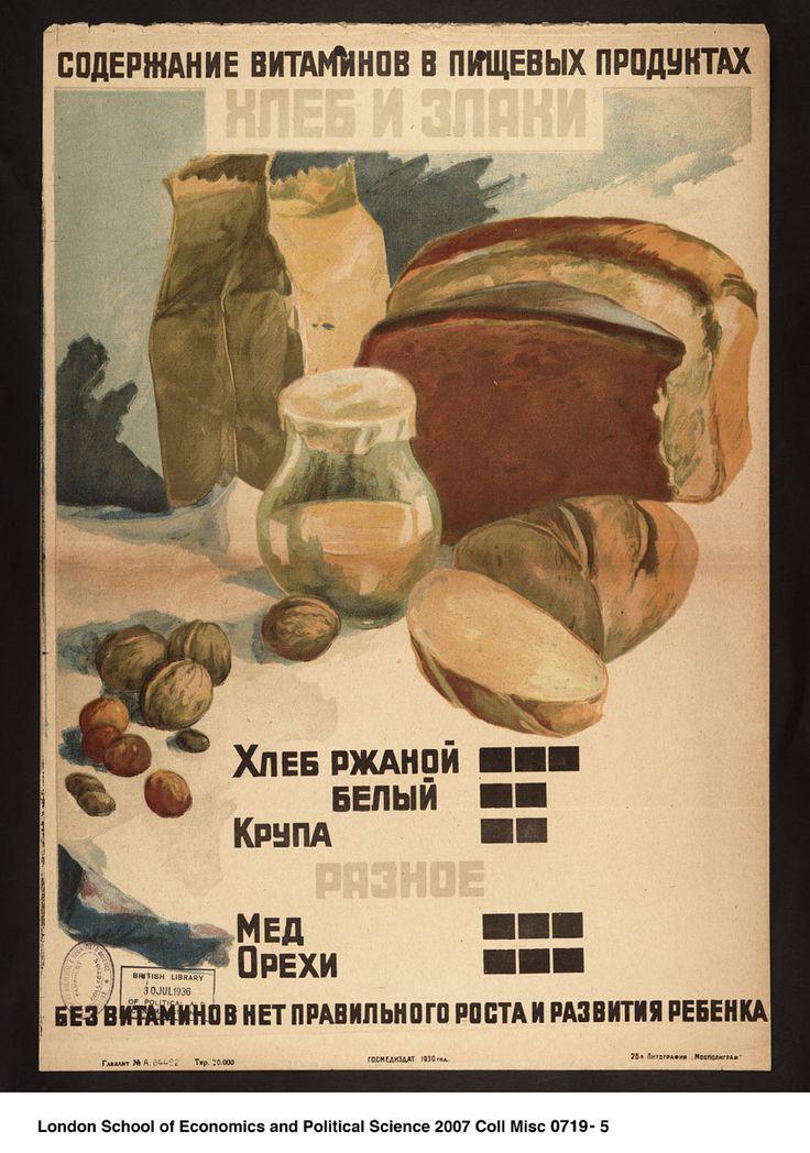 Содержание витаминов (СССР, 1930 г)