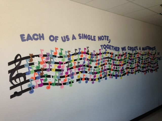 Hallway or Classroom wall ... each note is a student's name; each staff is a class