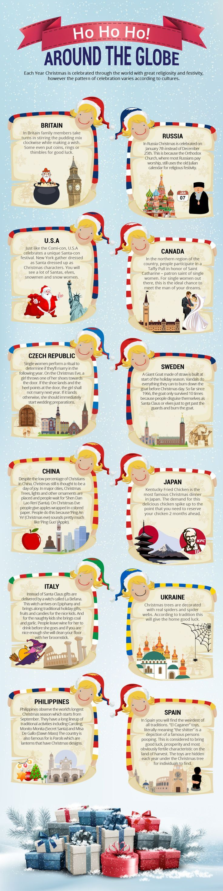 Christmas in Russia Infographic