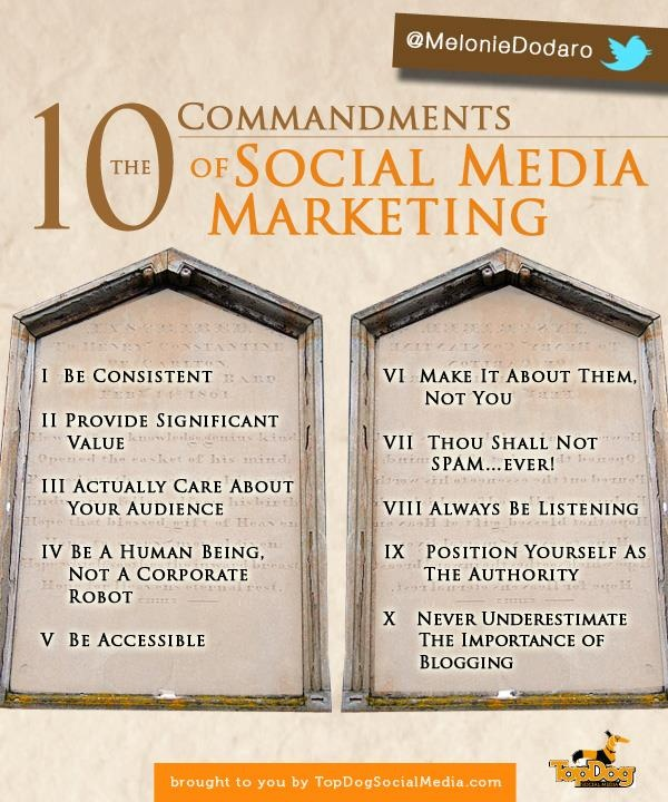 10 Commandments of Social Media Marketing