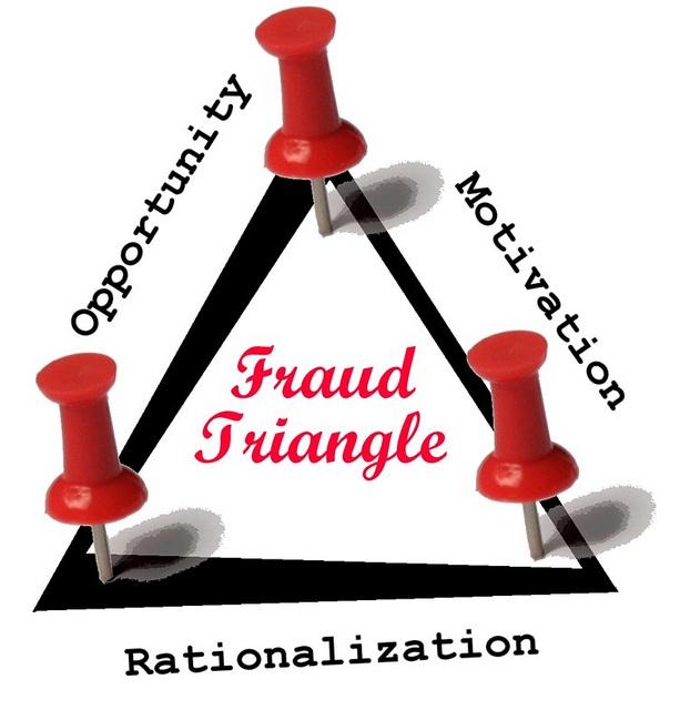 Pinterest's Fraud Triangle by Los Amigos Del Fuego, via Flickr