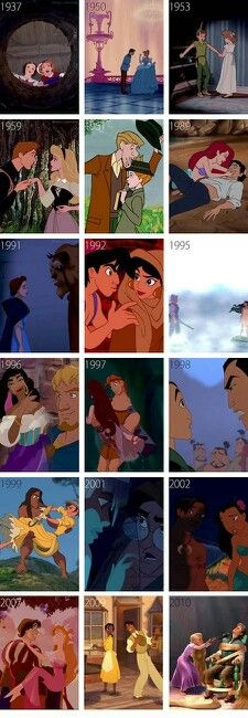 Disney's Romantic Couples in order of movie appearance
