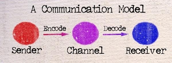 #Communication #Model