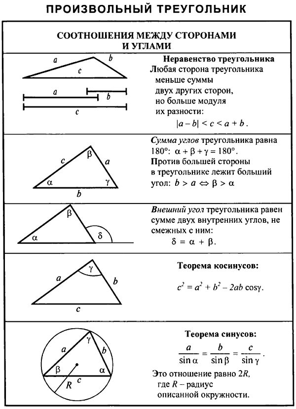 Равенство и подобие треугольников