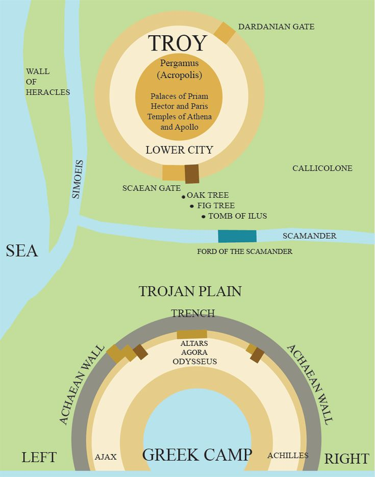 Iliad theater - trojan war ... maps out what is happening & where based on text ... book 12