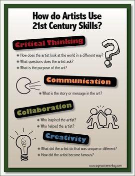 21st C. Skills in Art - Expressive Monkey - TeachersPayTeachers.com