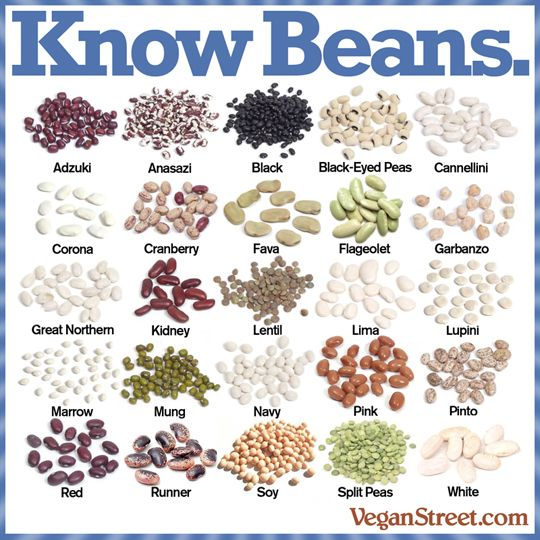 You don't know beans. Or do you? http://veganstreet.com