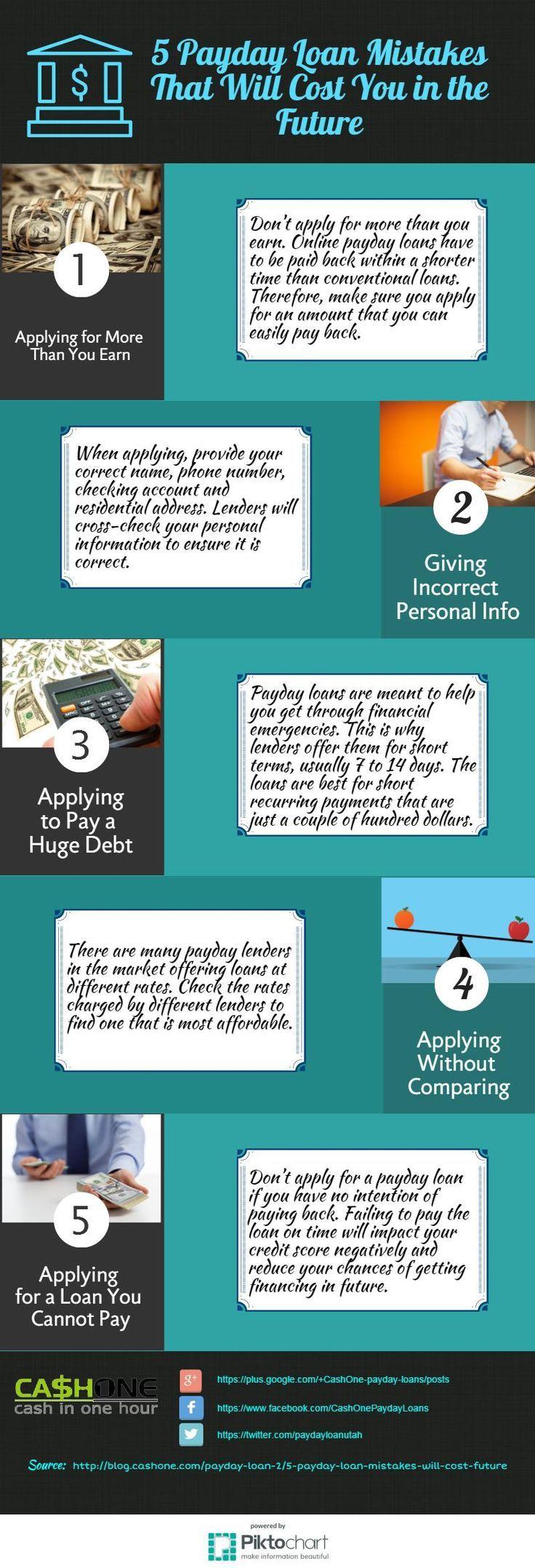 Fast payday loans ohio image 10