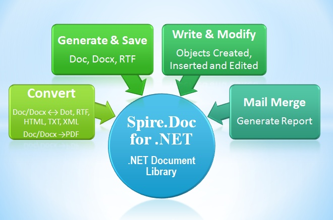 how to generate pdf in asp.net c