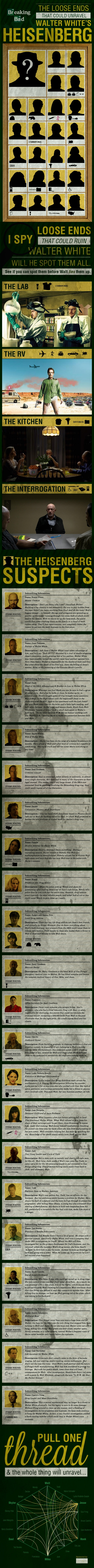 'Breaking Bad' Season 5: Walter White's 22 Loose Ends #Infographic