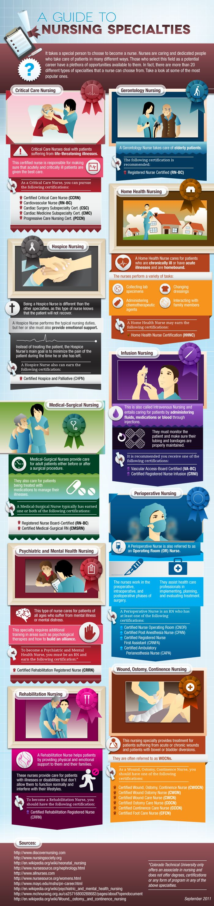 Superb Guide To Nursing Specialties Infographic