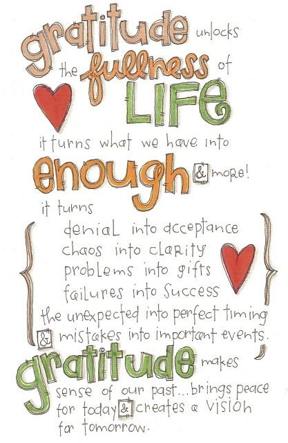 Daily Gratitude Clip Art