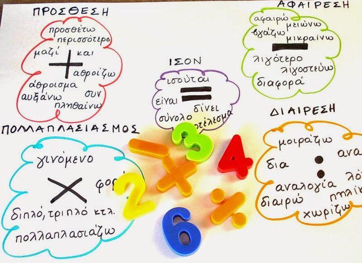 Πως θα καταλάβει το παιδί με Μαθησιακές δυσκολίες τις εκφωνήσεις των Μαθηματικών; Διαβάστε περισσότερα: Πως θα καταλάβει το παιδί με Μαθησιακές δυσκολίες τις εκφωνήσεις των Μαθηματικών; - iPaideia.gr