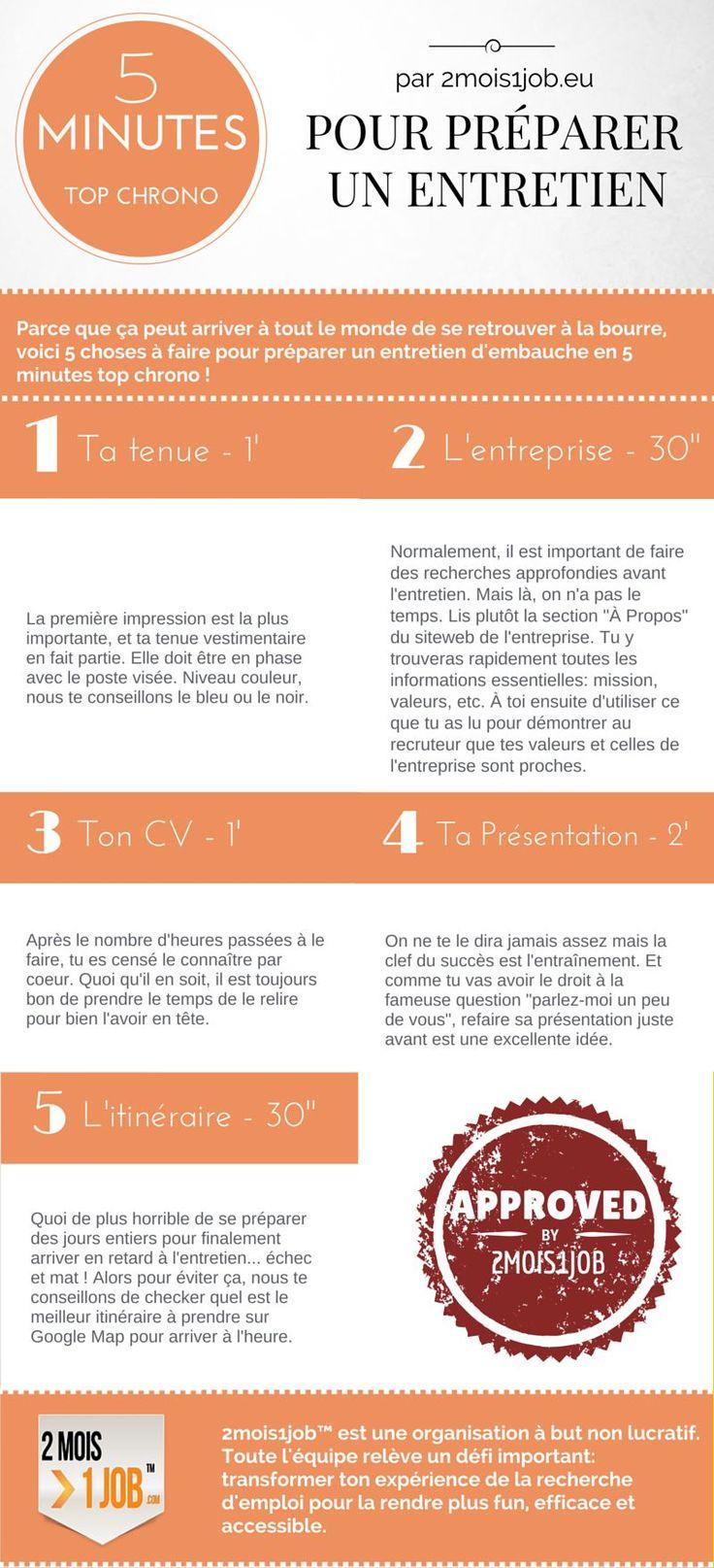 2mois1job - Le Blog - Blog