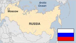 2016 EURASIA: Russia Country Profile