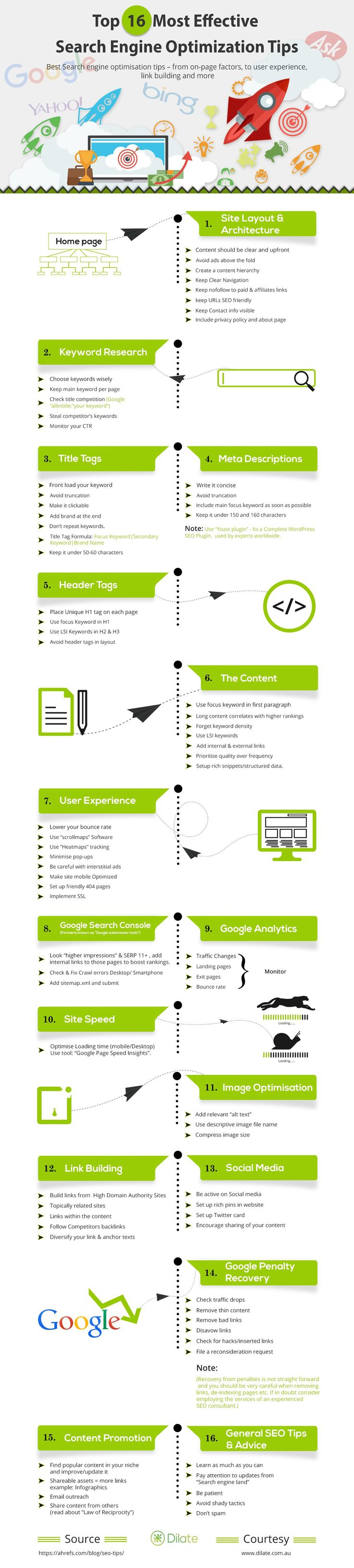 Top 16 Most Effective Search Engine Optimization Tips 2016 infographic, a guide for SEO tools Get your business found by search engines From MostlyBlogging.com
