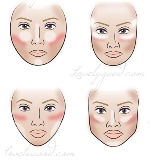 How to makeup round face