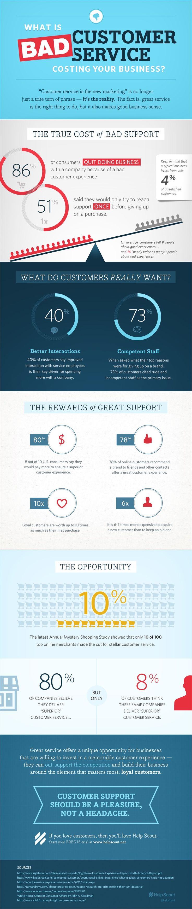 best 25 customer service resume ideas on