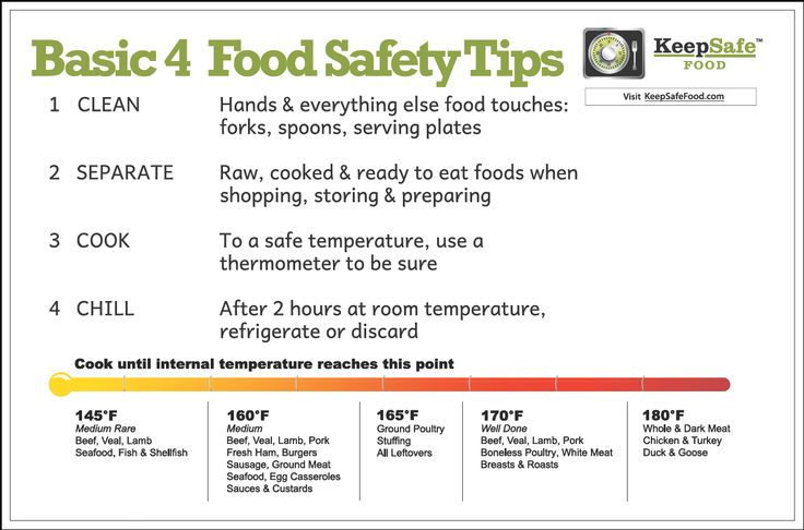 Kitchen Food Safety,Consumer Food Safety, Personal Food Safety - food safety quiz