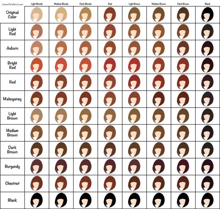 Henna Hair Dye Color Chart