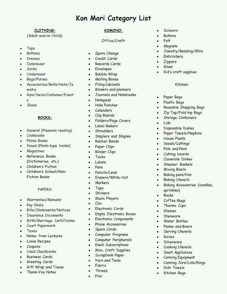 konmari checklist - Google Search: