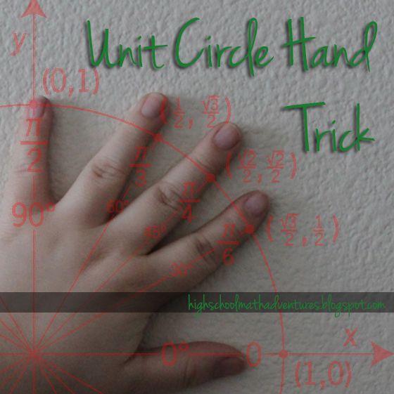 Unit Circle Hand Trick