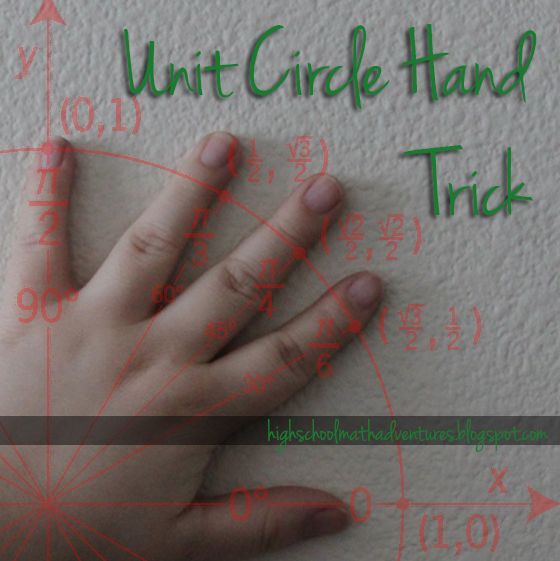 Unit Circle Hand Trick! This is great! This blog shows you how to remember the Unit Circle with something you already have... your fingers. No more drawing out unit circles for days! This can be used to help students remember the unit circle. Pre-Cal