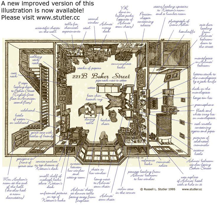 221B Baker Street layout  floor plans. Home of Sherlock Holmes, John Watson  Mrs. Hudson.