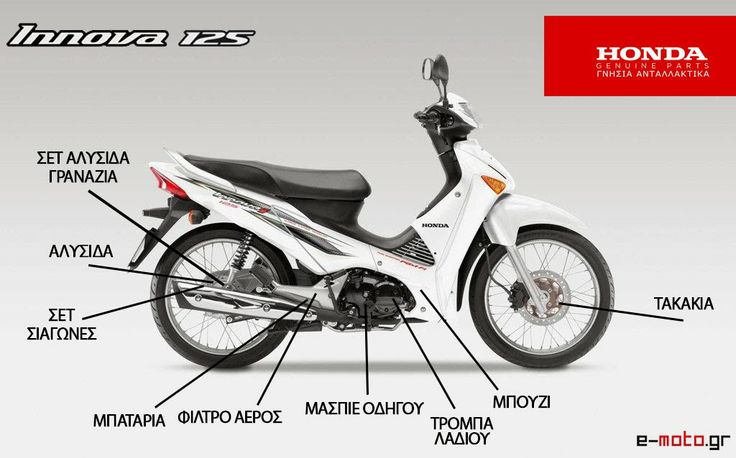 e-moto.gr Official Blog: Γνήσια Ανταλλακτικά και Αναλώσιμα #Honda για Innova...