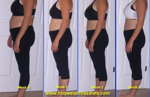Weight loss based on blood tests