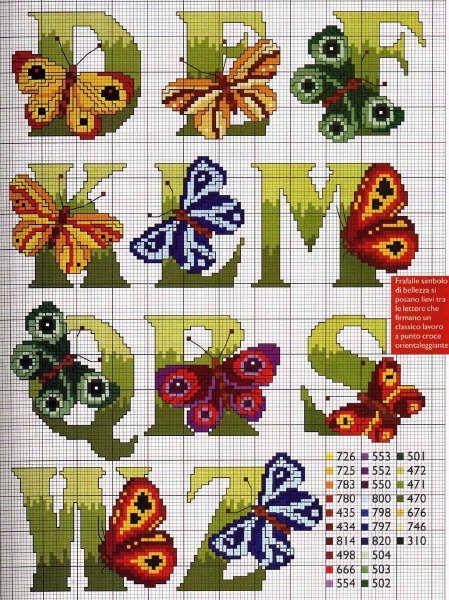Butterflies and cross stitch, the perfect combination- Cross Stitch Mania: Free Butterfly Alphabet Cross Stitch Chart