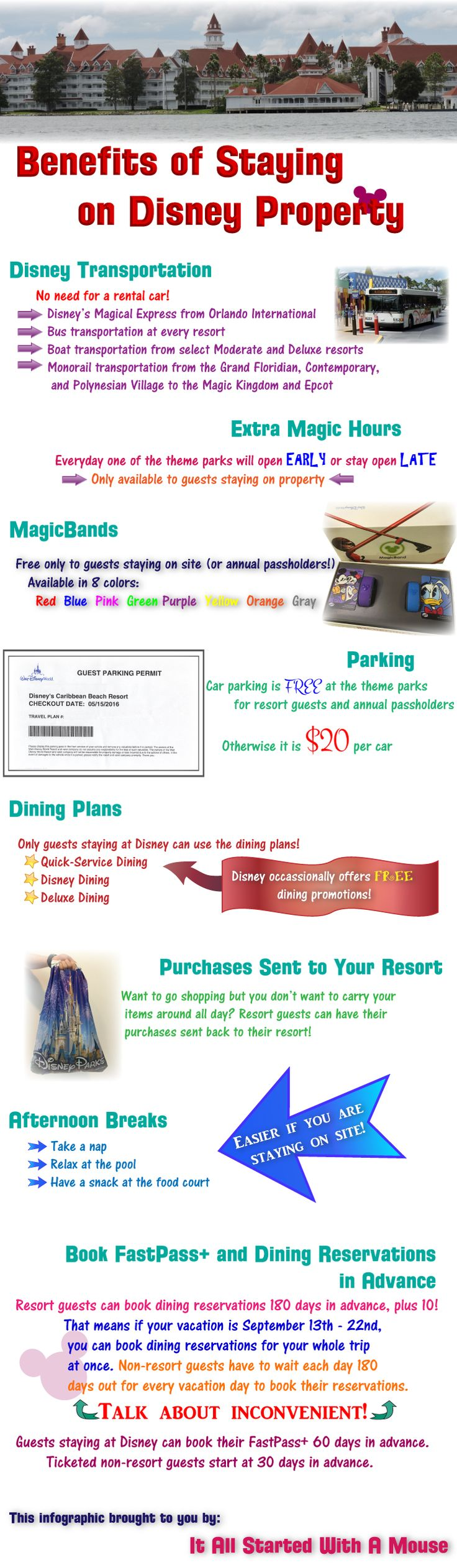 Benefits of Staying on Disney Property #itallstartedwithamouse