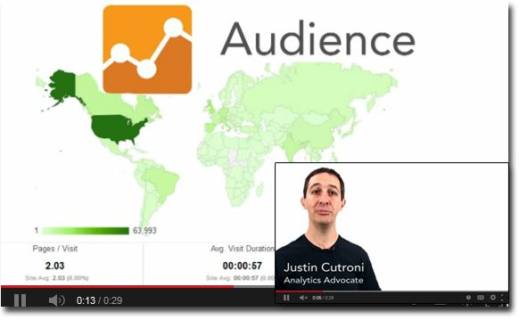Small Business Google Analytics - Audience Reports Video http://www.tuberads.com