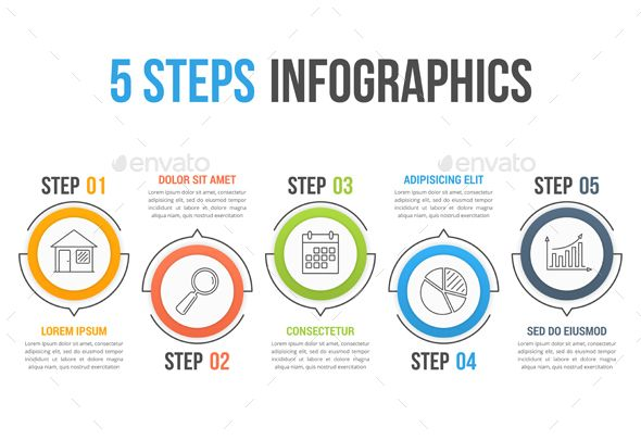 five steps infographics template psd  vector eps  ai