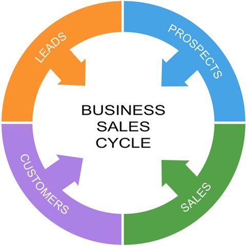 business plan template government