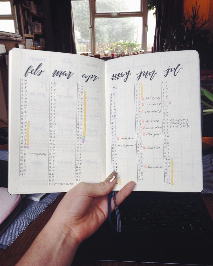 || 1/100 days of productivity || Trying to commit and complete the full 100 days this time!! This is my future log for the next 6 months .... But if a new year new style thing going on 💫⭐️✨ #study #studymotivation #studyblr #studyspo #studyspiration #bulletjournal #bulletjournaling #bujo #revision #planner #planneraddict #journal #moderncalligraphy #calligraphy #100daysofproductivity #geography #alevels #studygram #studying #history