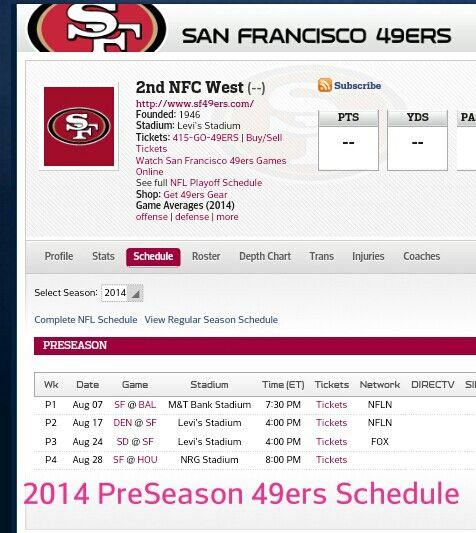 Your San Francisco 49ers 2014 PreSeason Schedule