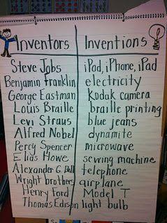 The Adventures of a First Grade Teacher: Inventors!