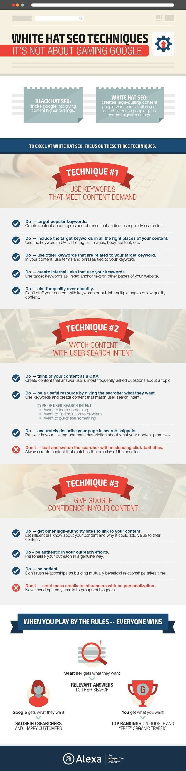 Want Higher Website Rankings? 11 SEO Techniques Recommended by Google [Infographic] | Social Media Today