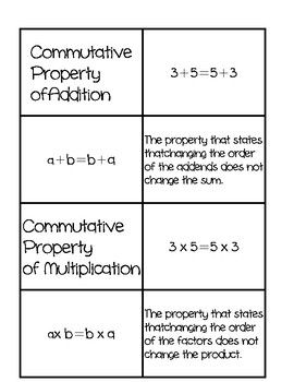 Mathematical Properties Card Sort Activity! Students match a property name with a numeric example, an algebraic example, and a definition. Great for cooperative group work, individual practice, differentiation, or as a math center! Includes commutative property of addition, commutative property of multiplication, associative property of addition, associative property of multiplication, additive identity, multiplicative identity, additive inverse, multiplicative inverse.