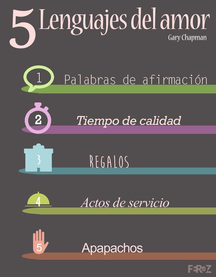 Los 5 Lenguajes del amor (Gary Chapman)