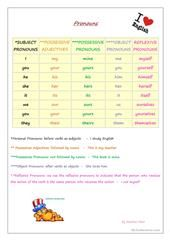 personal pronouns worksheet - Free ESL printable worksheets made by teachers