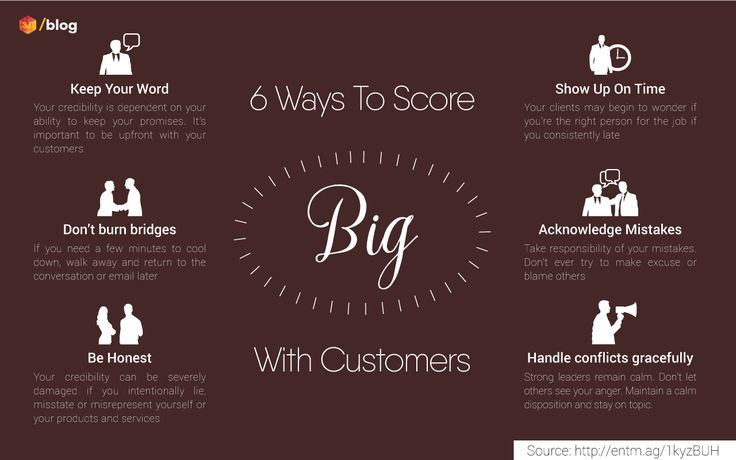 6 ways to score big with customers #SCOREBIG #customer