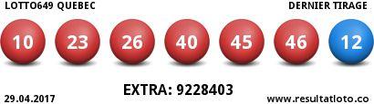 Lotto Quebec 649 29.04.2017   - Resultat du Tirage - https://www.resultatloto.co/lotto-quebec-649-29-04-2017-resultat-du-tirage/